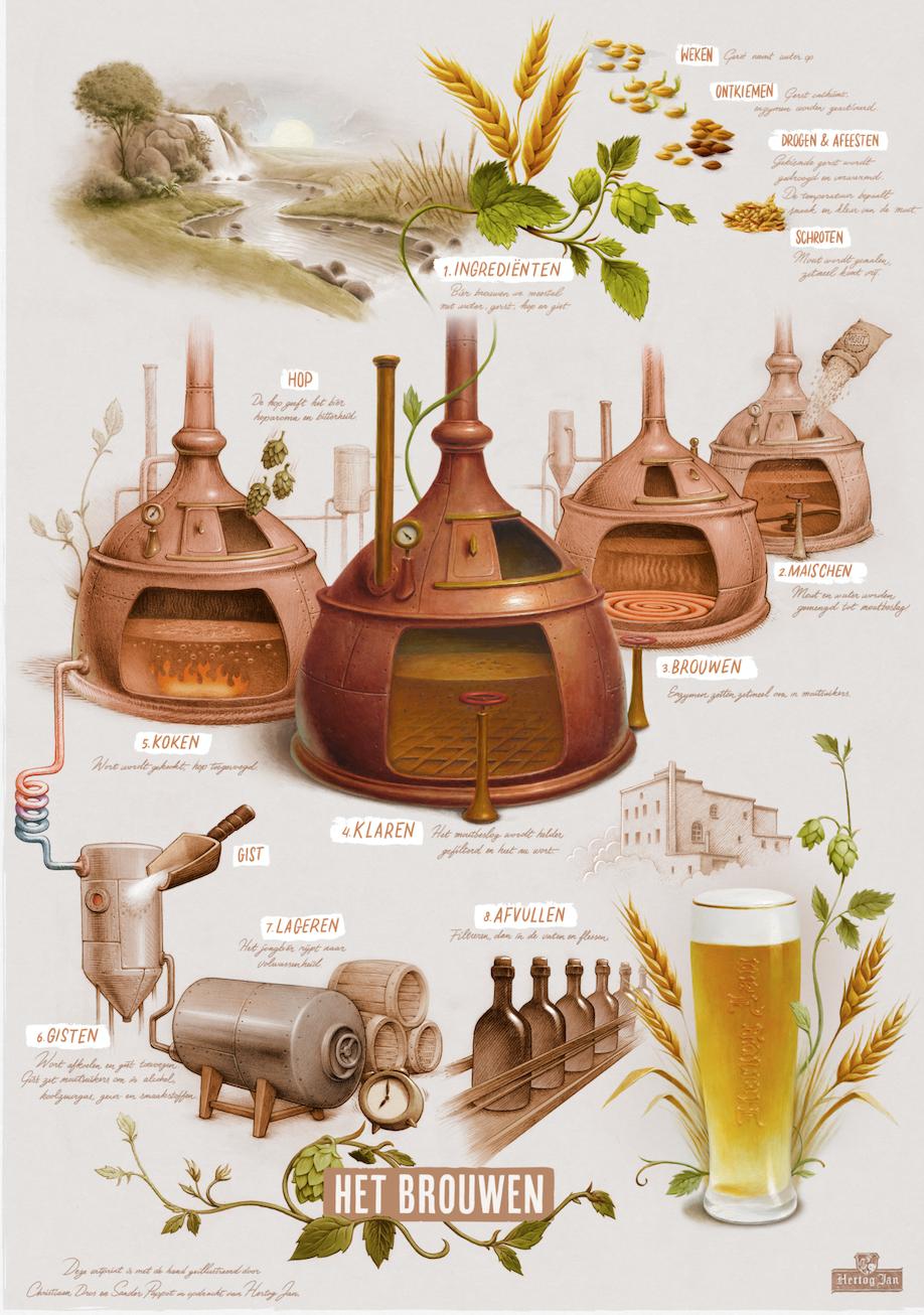 Fonk Creatie Hertog Jan Vergroot Kennis Over Bier Met